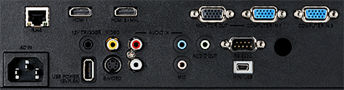 Canon hd420 and x420 connection panel