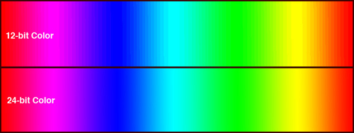 12-bit vs. 24-bit color