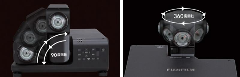 FujiFilm FPZ8000 Lens RotationRange 800