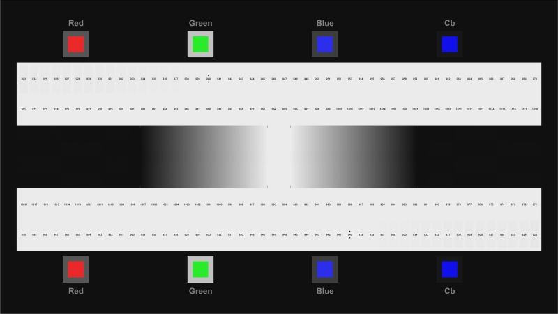 HDR Optimization Fig3a