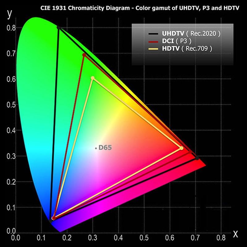 HDR Optimization Fig6