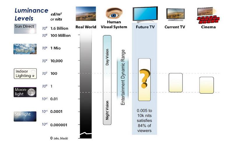 HDR Projectors Fig1 800