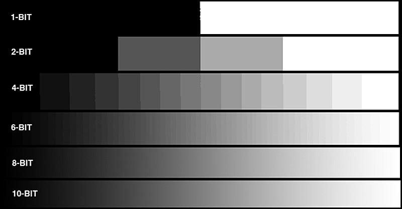 HDR Projectors Fig5 800