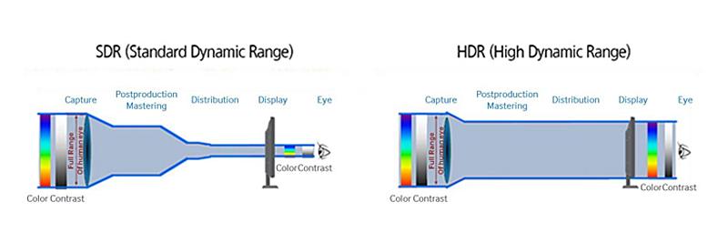 HDR Projectors Fig9 800
