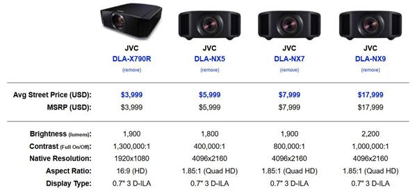 JVC 2018-2019 D-ILA Projector Line-Up