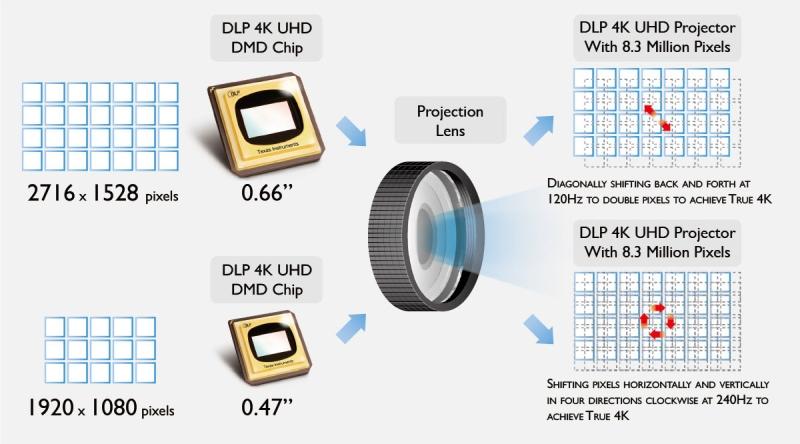 LCD LCoS DLP Fig12