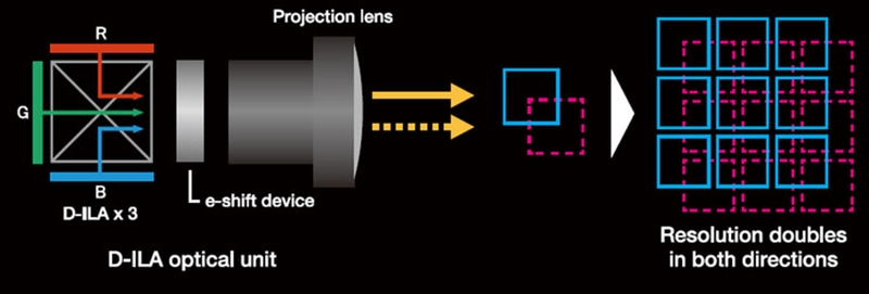 LCD LCoS DLP Fig9