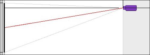 Lens Offset-Figure 2
