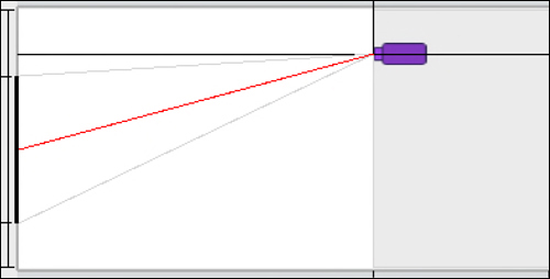 Lens Offset-Figure 3