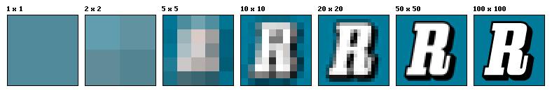 PixelDensity-1to100
