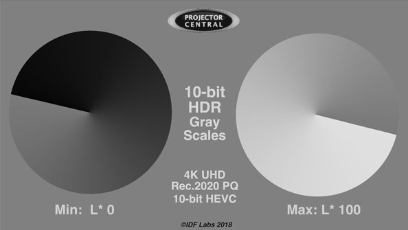 ProjectorCentral 10-bit HDR Grayscale Pattern