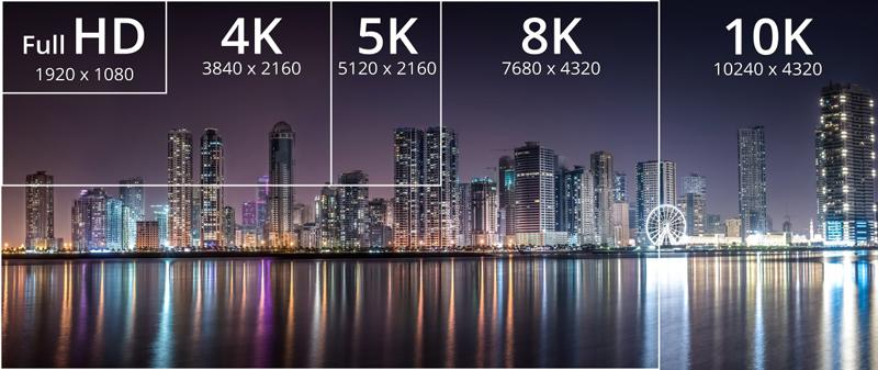 Resolution Scale HDMI