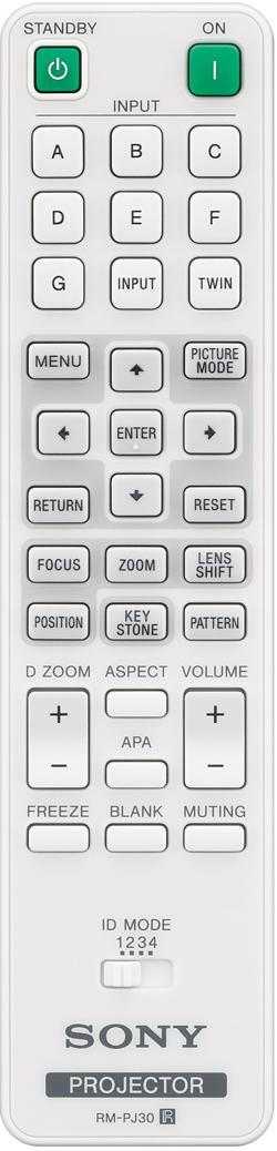 Sony-VPL-FHZ75-Remote
