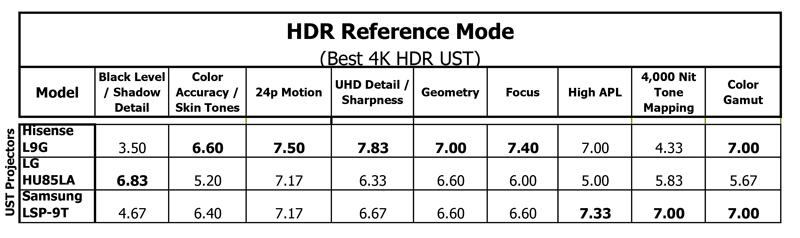 UST ballot HDR 800