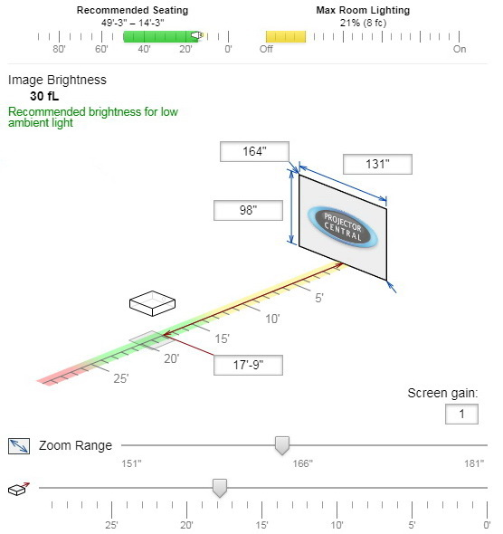 Projection Calculator Pro Projector To Screen Distance